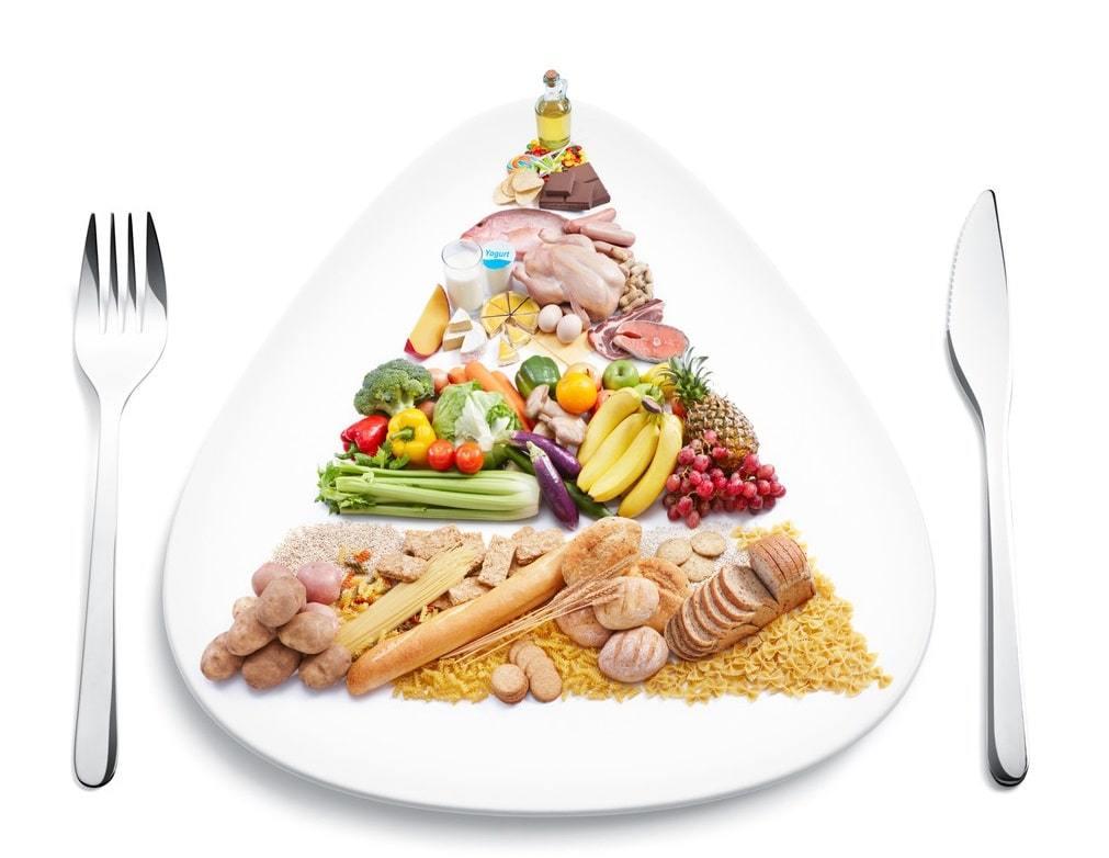 Правильное питание на каждый день: как это сделать