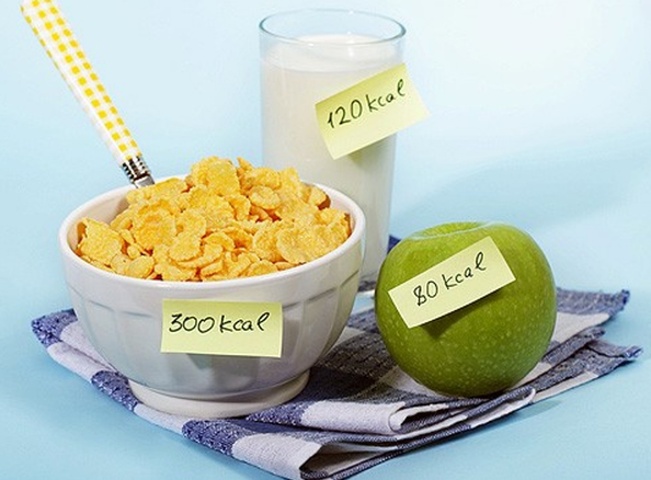 """Диета """"Подсчет калорий"""" - правильное питание на каждый день"""